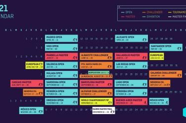 World Padel Tour spelschema 2021
